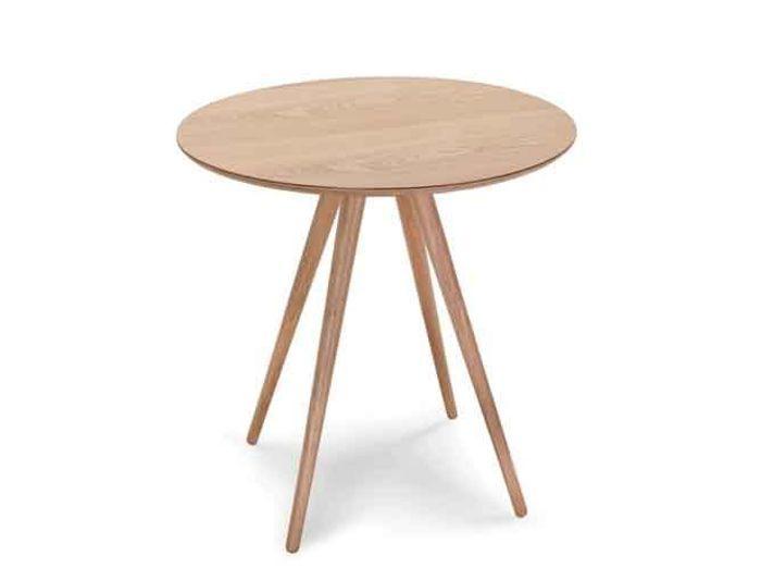 quelle table pour ma cuisine elle d coration. Black Bedroom Furniture Sets. Home Design Ideas